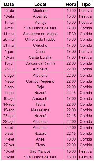 A temporada de 2014 de Ana Batista