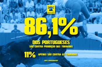 Os Portugueses a favor das touradas